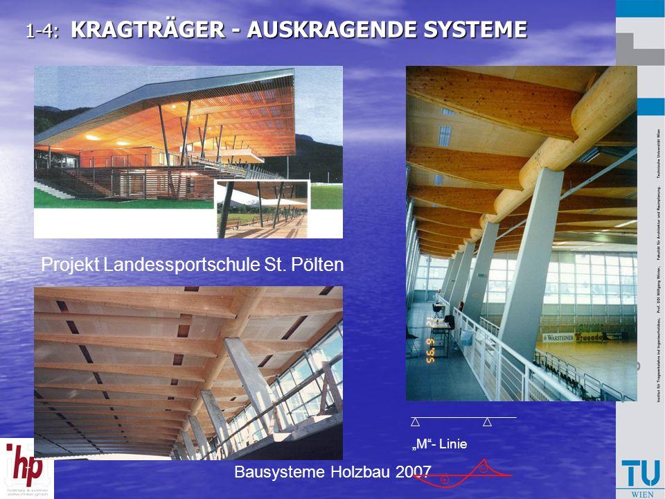 1-4: KRAGTRÄGER - AUSKRAGENDE SYSTEME 1-4: KRAGTRÄGER - AUSKRAGENDE SYSTEME Projekt Landessportschule St. Pölten M- Linie