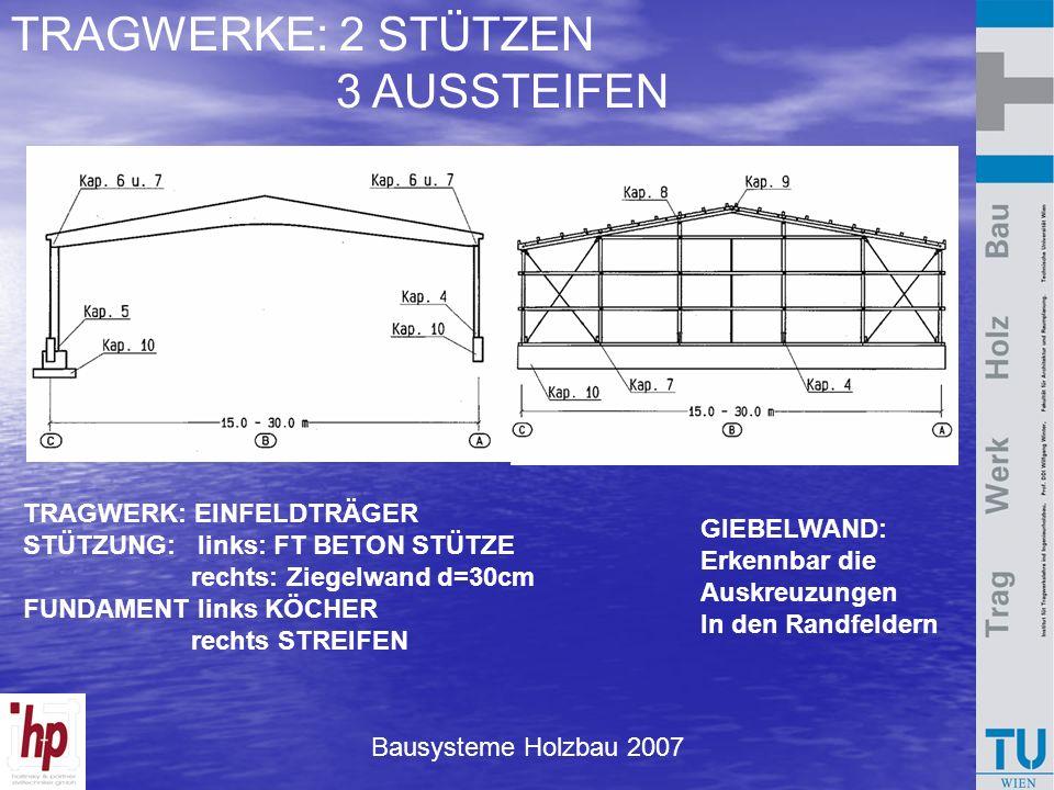Bausysteme Holzbau 2007 TRAGWERKE: 2 STÜTZEN 3 AUSSTEIFEN TRAGWERK: EINFELDTRÄGER STÜTZUNG: links: FT BETON STÜTZE rechts: Ziegelwand d=30cm FUNDAMENT