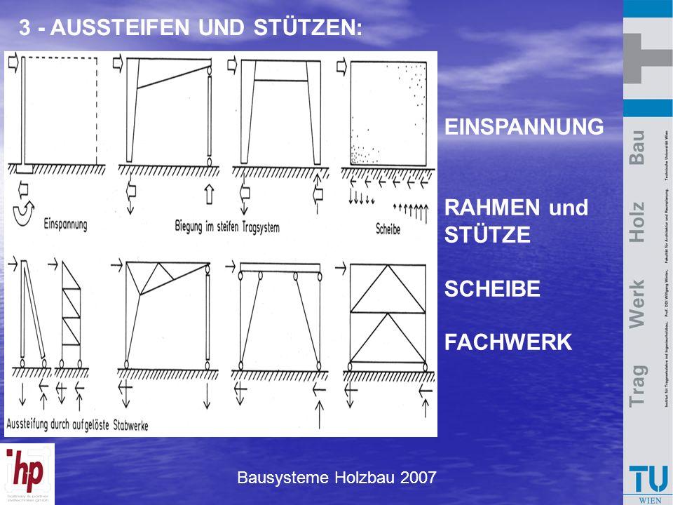 Bausysteme Holzbau 2007 3 - AUSSTEIFEN UND STÜTZEN: EINSPANNUNG RAHMEN und STÜTZE SCHEIBE FACHWERK