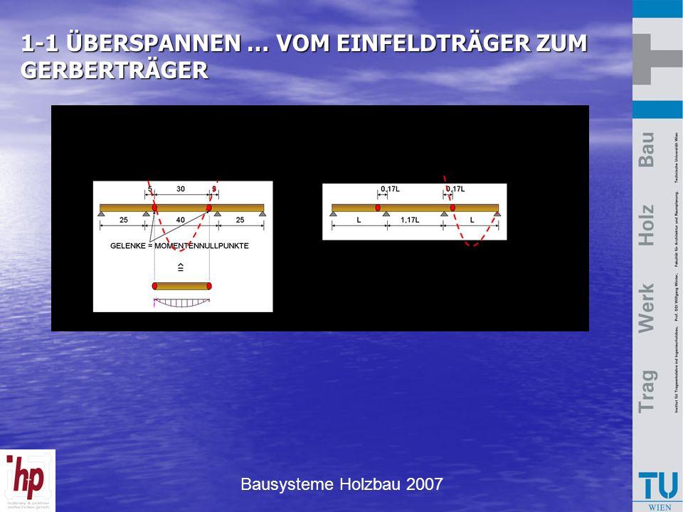 Bausysteme Holzbau 2007 1-1 ÜBERSPANNEN … VOM EINFELDTRÄGER ZUM GERBERTRÄGER