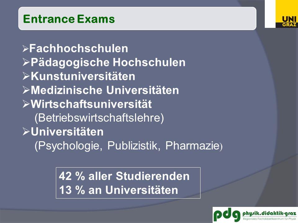 Fachhochschulen Pädagogische Hochschulen Kunstuniversitäten Medizinische Universitäten Wirtschaftsuniversität (Betriebswirtschaftslehre) Universitäten (Psychologie, Publizistik, Pharmazie ) 42 % aller Studierenden 13 % an Universitäten Entrance Exams
