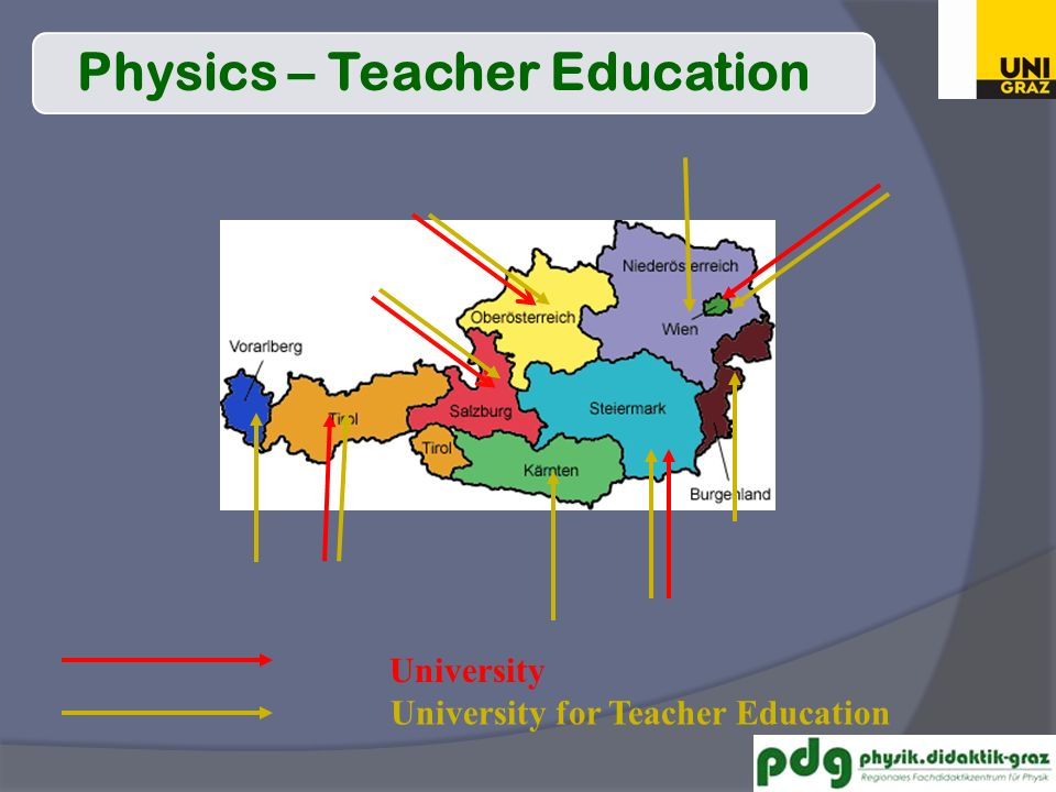 University University for Teacher Education Physics – Teacher Education