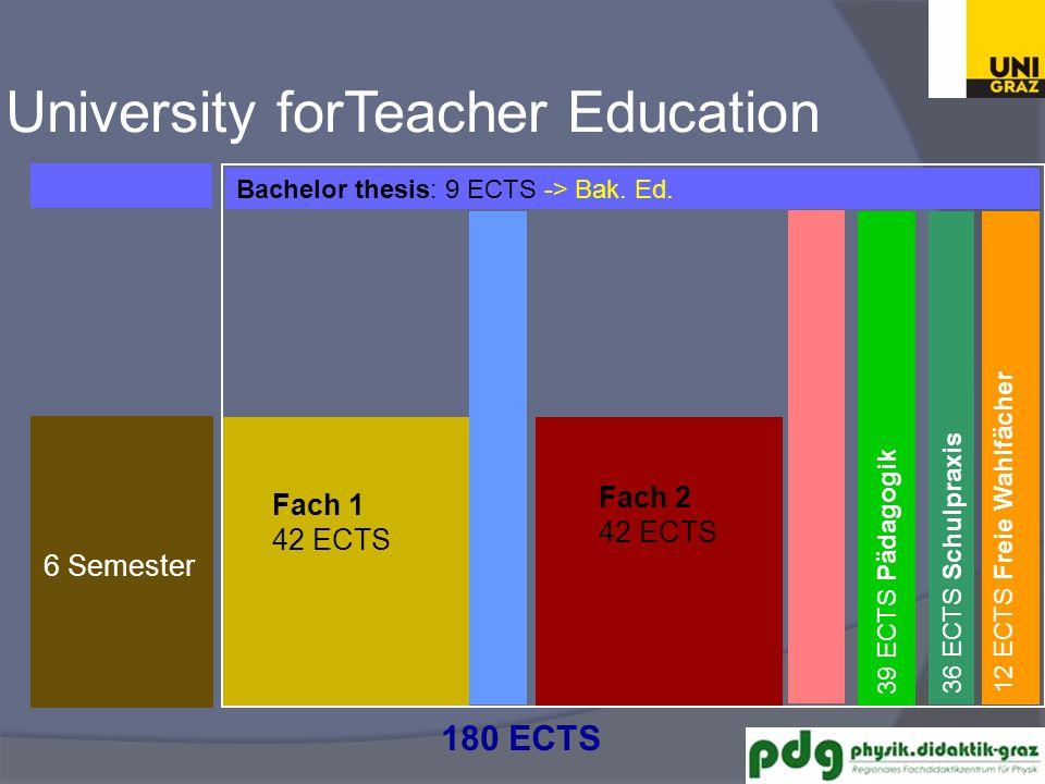 University forTeacher Education 180 ECTS Fach 1 42 ECTS 12 ECTS Freie Wahlfächer 39 ECTS Pädagogik 36 ECTS Schulpraxis Fach 2 42 ECTS 6 Semester Bachelor thesis: 9 ECTS -> Bak.