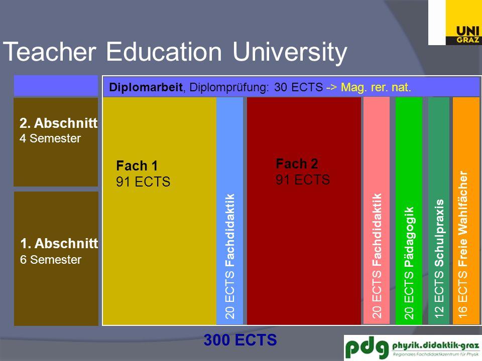 Teacher Education University 300 ECTS Fach 1 91 ECTS 16 ECTS Freie Wahlfächer 20 ECTS Pädagogik 20 ECTS Fachdidaktik 12 ECTS Schulpraxis Fach 2 91 ECT