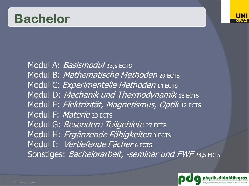 Curricula Physik Bachelor Modul A: Basismodul 33,5 ECTS Modul B: Mathematische Methoden 20 ECTS Modul C: Experimentelle Methoden 14 ECTS Modul D: Mechanik und Thermodynamik 18 ECTS Modul E: Elektrizität, Magnetismus, Optik 12 ECTS Modul F: Materie 23 ECTS Modul G: Besondere Teilgebiete 27 ECTS Modul H: Ergänzende Fähigkeiten 3 ECTS Modul I: Vertiefende Fächer 6 ECTS Sonstiges: Bachelorarbeit, -seminar und FWF 23,5 ECTS