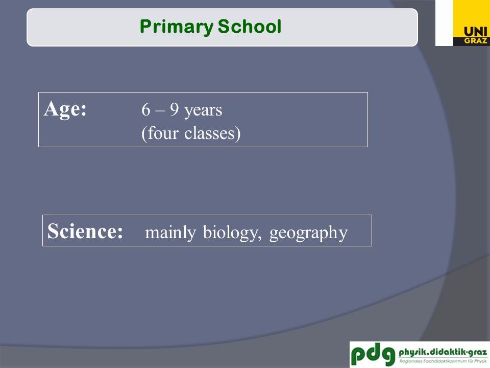 University Technical University Physics - University