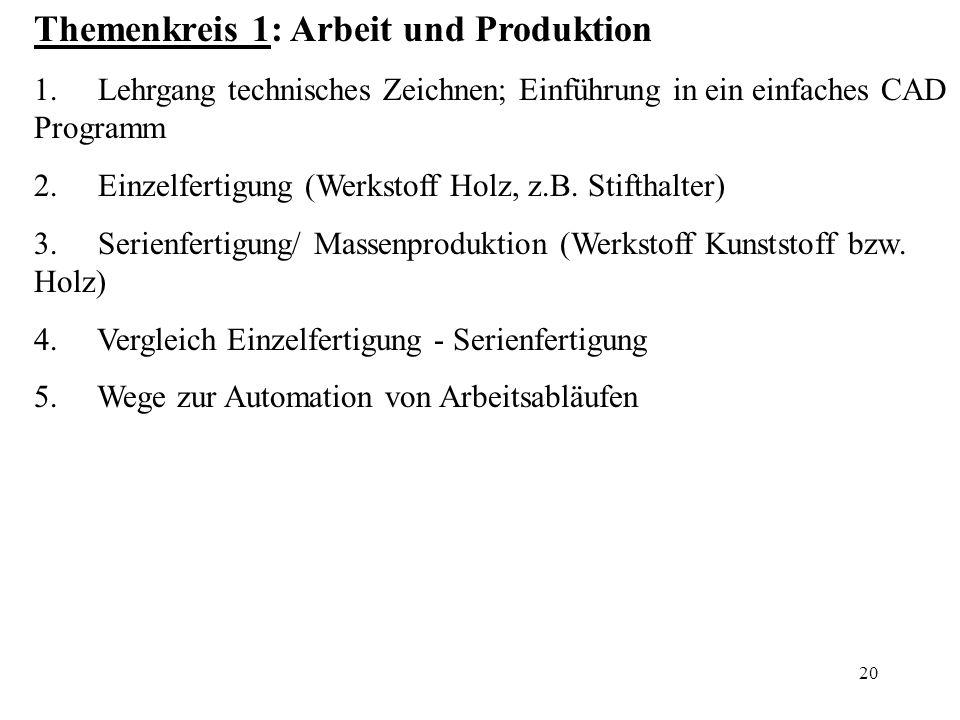 20 Themenkreis 1: Arbeit und Produktion 1. Lehrgang technisches Zeichnen; Einführung in ein einfaches CAD Programm 2. Einzelfertigung (Werkstoff Holz,