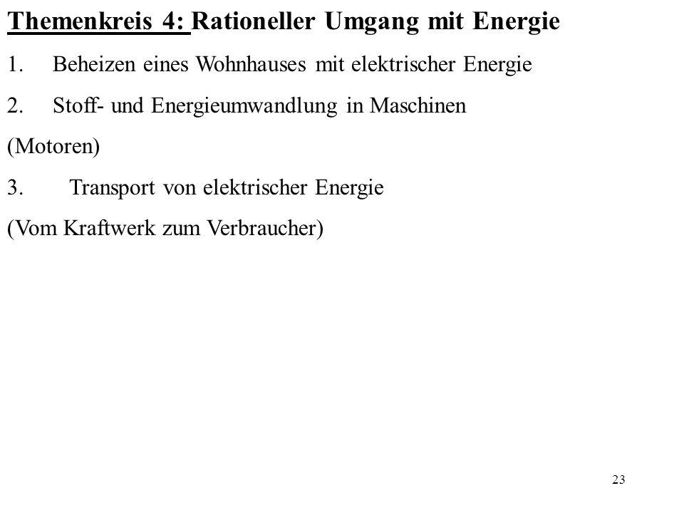23 Themenkreis 4: Rationeller Umgang mit Energie 1. Beheizen eines Wohnhauses mit elektrischer Energie 2. Stoff- und Energieumwandlung in Maschinen (M