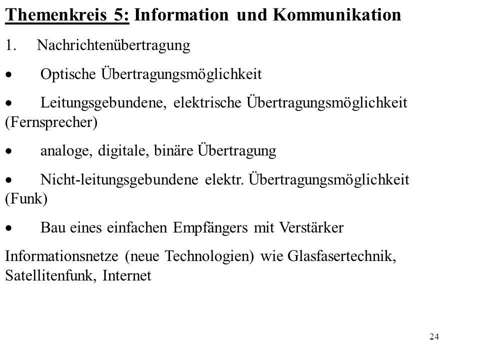 24 Themenkreis 5: Information und Kommunikation 1. Nachrichtenübertragung Optische Übertragungsmöglichkeit Leitungsgebundene, elektrische Übertragungs