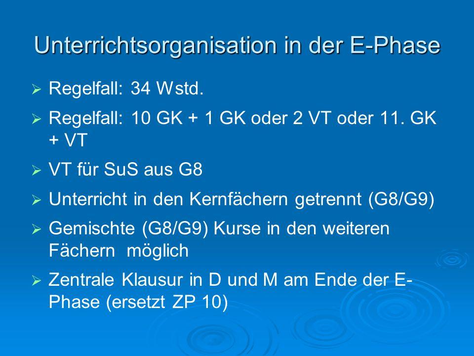 Unterrichtsorganisation in der E-Phase Regelfall: 34 Wstd. Regelfall: 10 GK + 1 GK oder 2 VT oder 11. GK + VT VT für SuS aus G8 Unterricht in den Kern