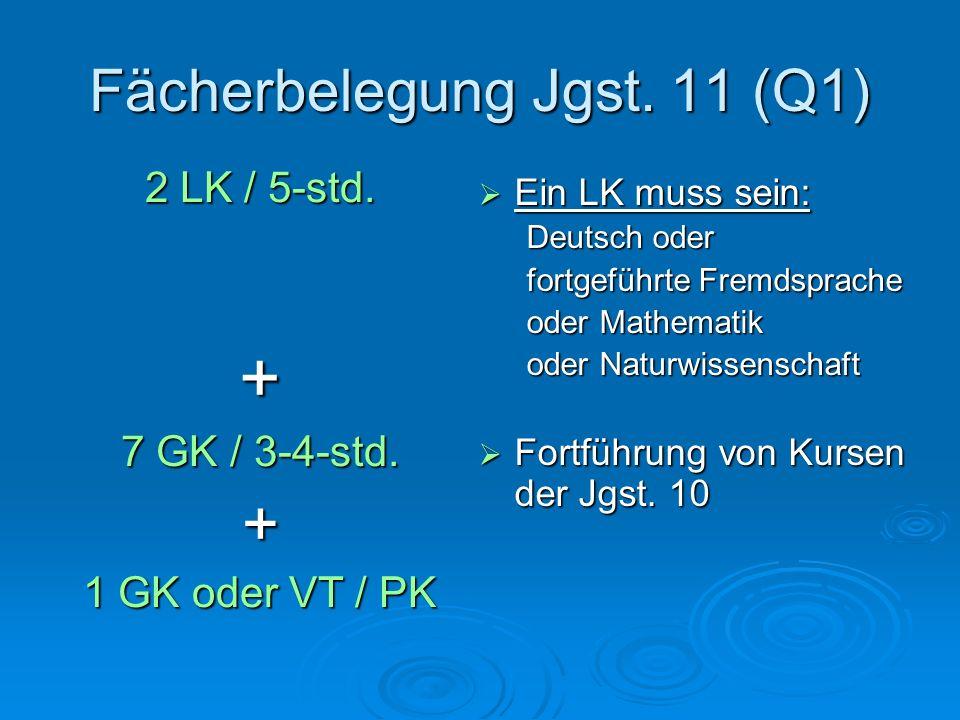 Fächerbelegung Jgst. 11 (Q1) 2 LK / 5-std. + 7 GK / 3-4-std. + 1 GK oder VT / PK Ein LK muss sein: Ein LK muss sein: Deutsch oder fortgeführte Fremdsp