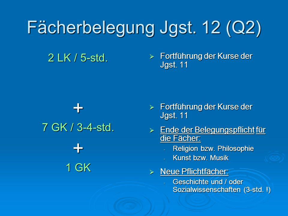Fächerbelegung Jgst. 12 (Q2) 2 LK / 5-std. + 7 GK / 3-4-std. + 1 GK Fortführung der Kurseder Jgst. 11 Fortführung der Kurse der Jgst. 11 Ende der Bele