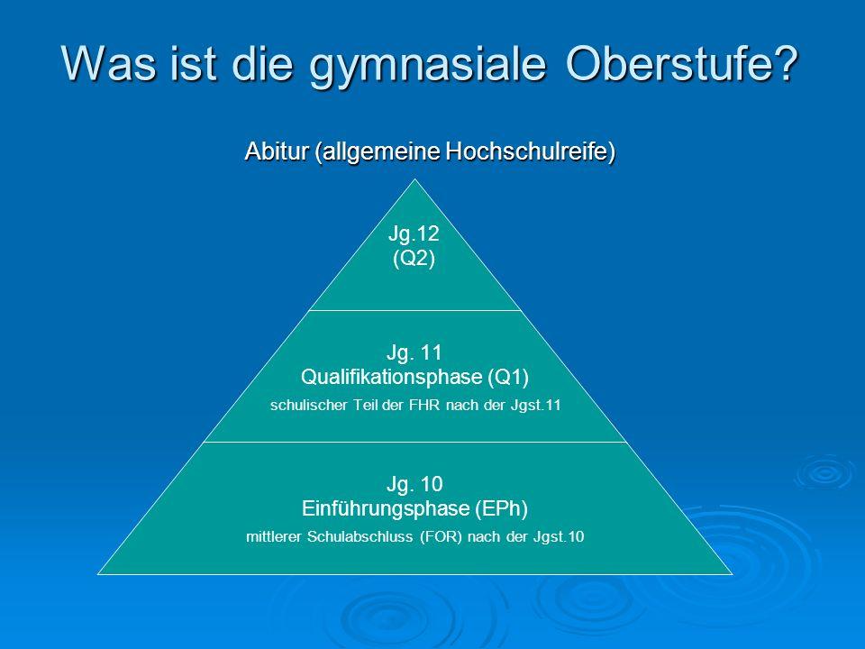 Was ist die gymnasiale Oberstufe? Abitur (allgemeine Hochschulreife) Jg.12 (Q2) Jg. 11 Qualifikationsphase (Q1) schulischer Teil der FHR nach der Jgst