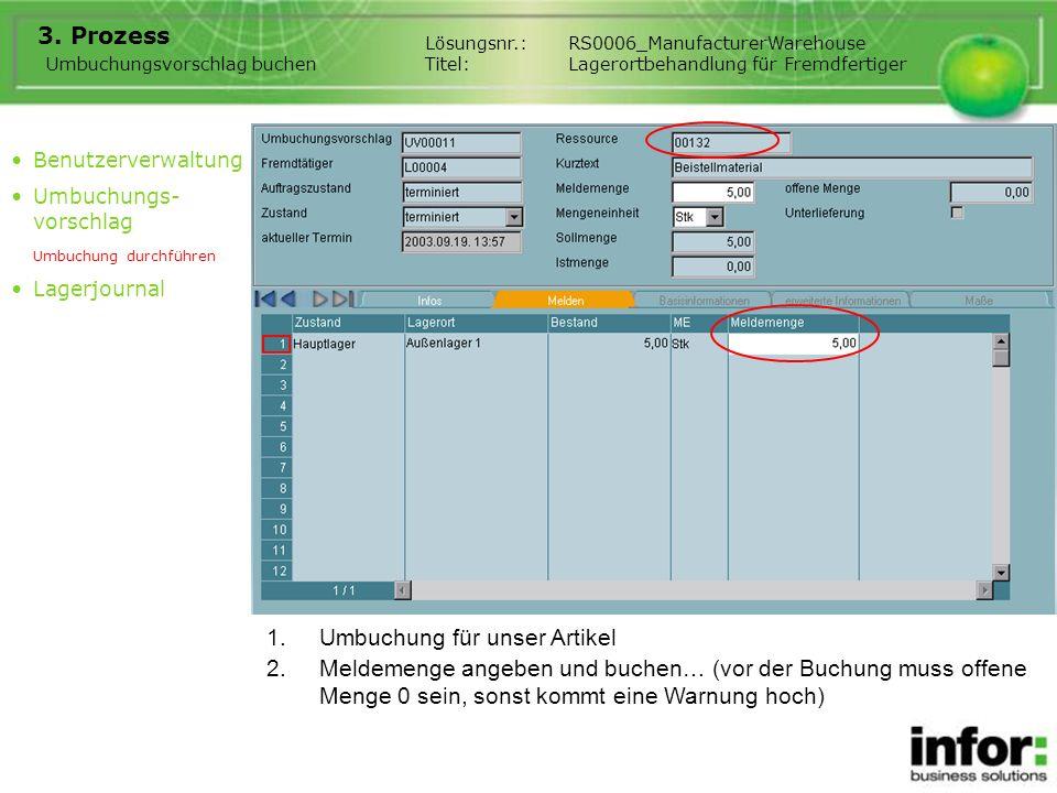 1.Umbuchung für unser Artikel 3. Prozess Benutzerverwaltung Umbuchungs- vorschlag Umbuchung durchführen Lagerjournal Umbuchungsvorschlag buchen Lösung