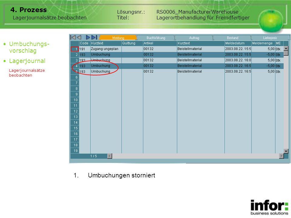1.Umbuchungen storniert 4. Prozess Lagerjournalsätze beobachten Lösungsnr.:RS0006_ManufacturerWarehouse Titel:Lagerortbehandlung für Fremdfertiger Umb