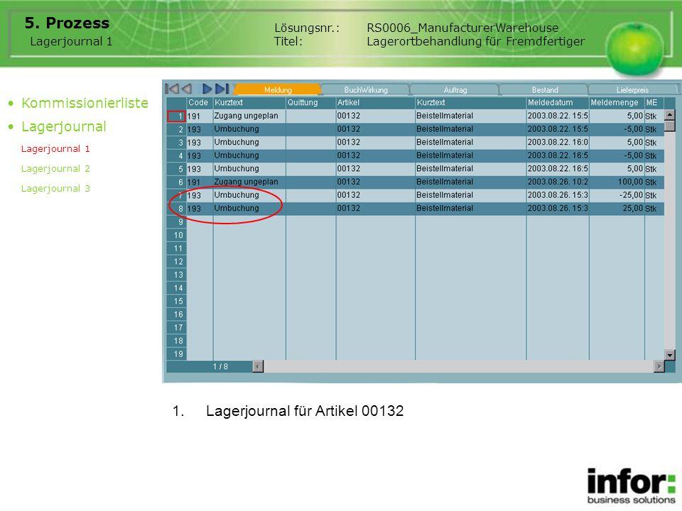 1.Lagerjournal für Artikel 00132 5. Prozess Lagerjournal 1 Lösungsnr.:RS0006_ManufacturerWarehouse Titel:Lagerortbehandlung für Fremdfertiger Kommissi