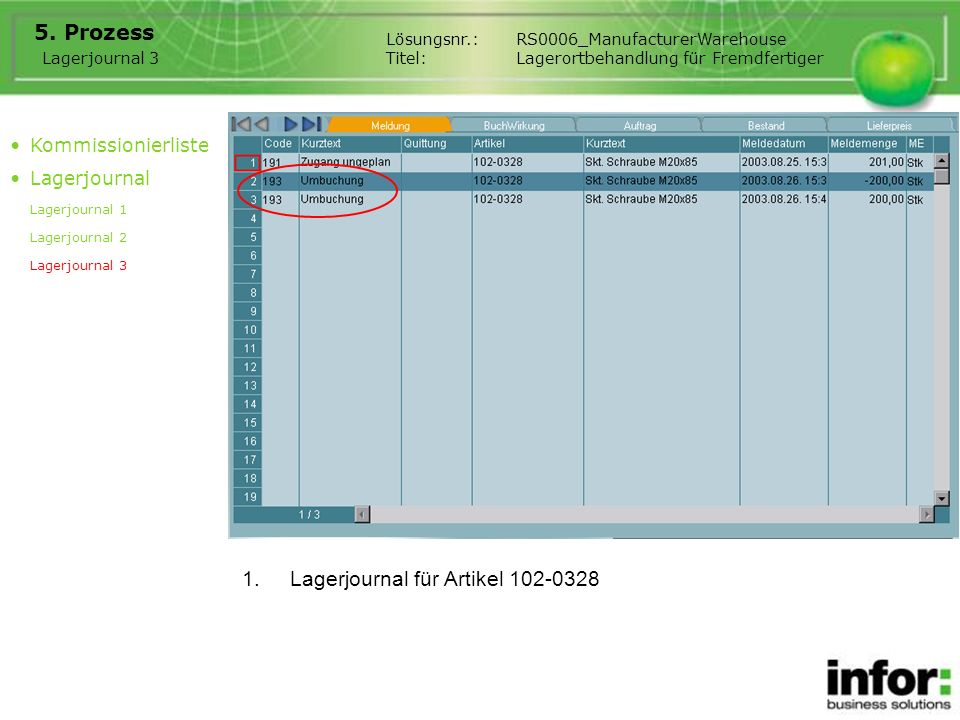 1.Lagerjournal für Artikel 102-0328 5. Prozess Lagerjournal 3 Lösungsnr.:RS0006_ManufacturerWarehouse Titel:Lagerortbehandlung für Fremdfertiger Kommi