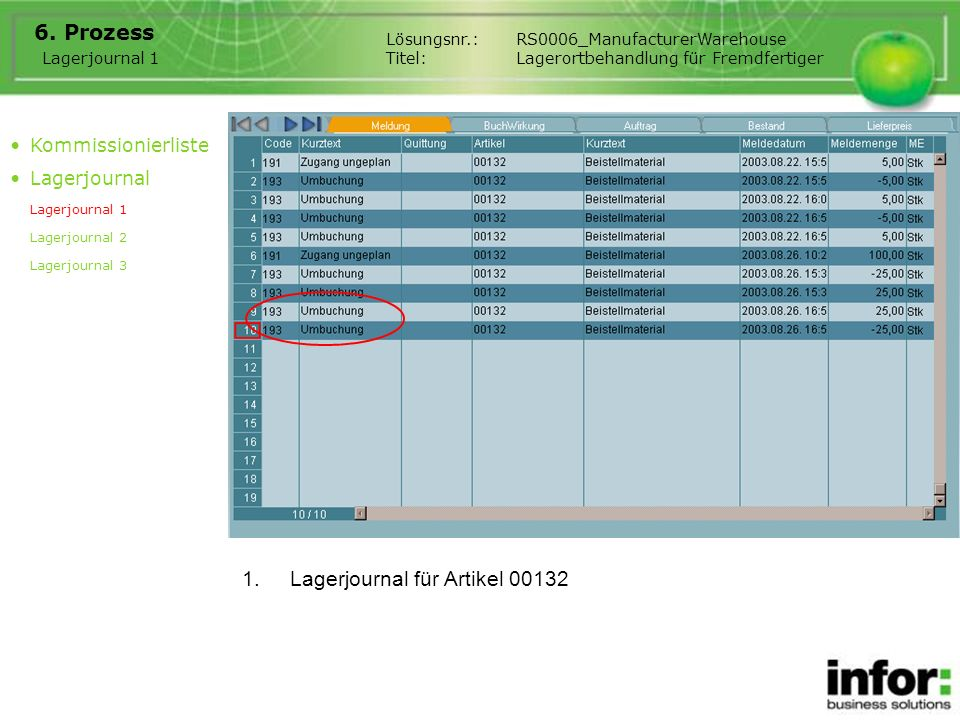 1.Lagerjournal für Artikel 00132 6. Prozess Lagerjournal 1 Lösungsnr.:RS0006_ManufacturerWarehouse Titel:Lagerortbehandlung für Fremdfertiger Kommissi