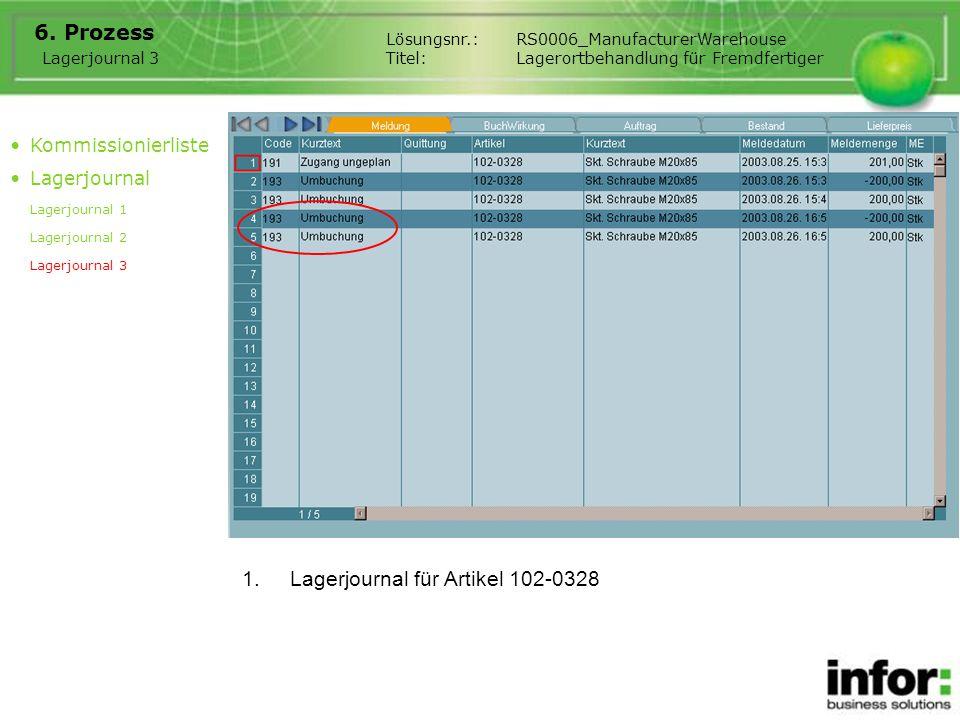 1.Lagerjournal für Artikel 102-0328 6. Prozess Lagerjournal 3 Lösungsnr.:RS0006_ManufacturerWarehouse Titel:Lagerortbehandlung für Fremdfertiger Kommi