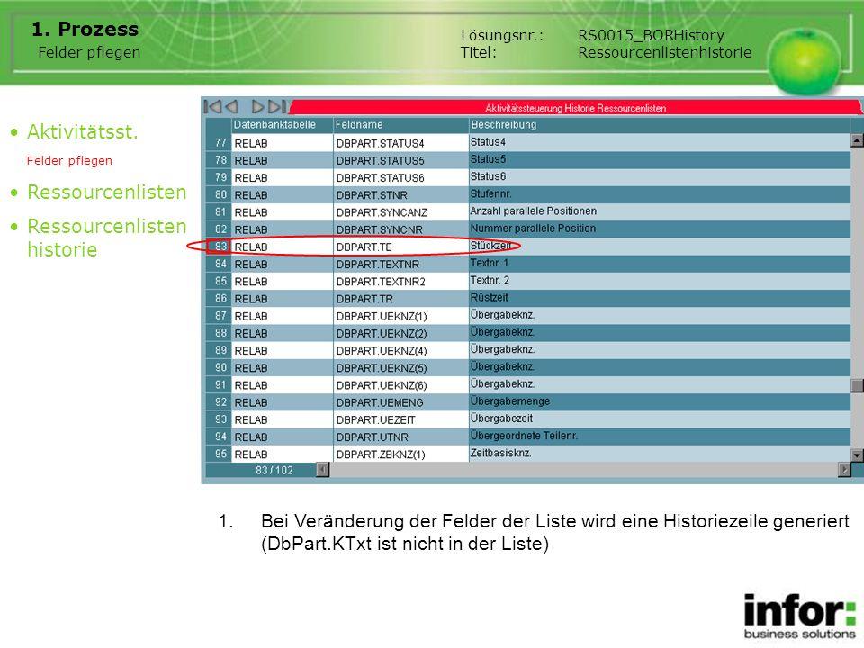 1.Bei Veränderung der Felder der Liste wird eine Historiezeile generiert (DbPart.KTxt ist nicht in der Liste) 1. Prozess Aktivitätsst. Felder pflegen