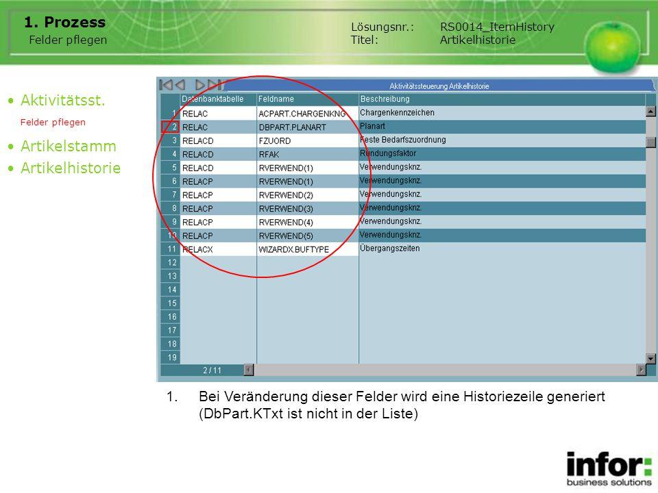 1.Bei Veränderung dieser Felder wird eine Historiezeile generiert (DbPart.KTxt ist nicht in der Liste) 1. Prozess Aktivitätsst. Felder pflegen Artikel