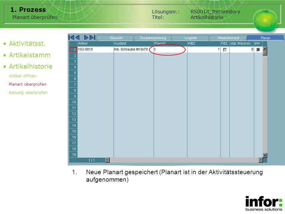 1.Neue Planart gespeichert (Planart ist in der Aktivitätssteuerung aufgenommen) 1. Prozess Aktivitätsst. Artikelstamm Artikelhistorie Artikel öffnen P