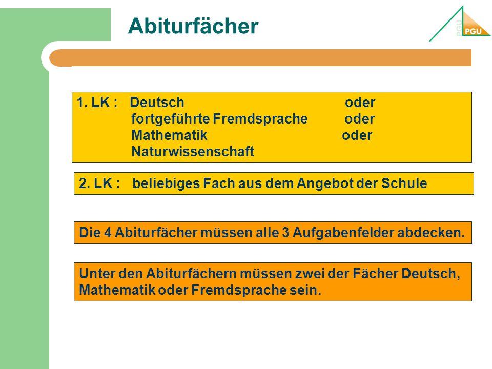 Abiturfächer 1. LK : Deutsch oder fortgeführte Fremdsprache oder Mathematik oder Naturwissenschaft Die 4 Abiturfächer müssen alle 3 Aufgabenfelder abd