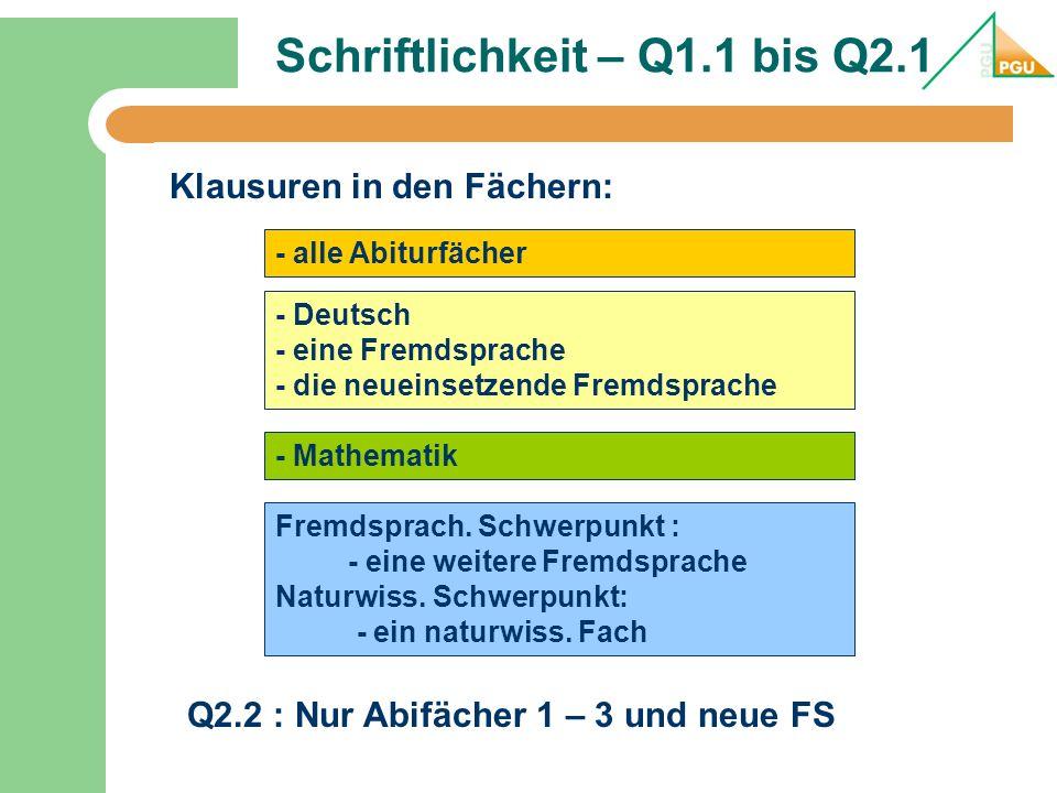 Schriftlichkeit – Q1.1 bis Q2.1 - alle Abiturfächer - Deutsch - eine Fremdsprache - die neueinsetzende Fremdsprache - Mathematik Fremdsprach. Schwerpu