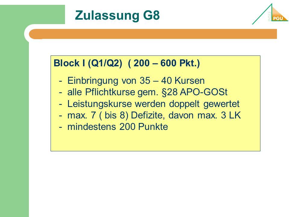 Zulassung G8 Block I (Q1/Q2) ( 200 – 600 Pkt.) - Einbringung von 35 – 40 Kursen - alle Pflichtkurse gem. §28 APO-GOSt - Leistungskurse werden doppelt