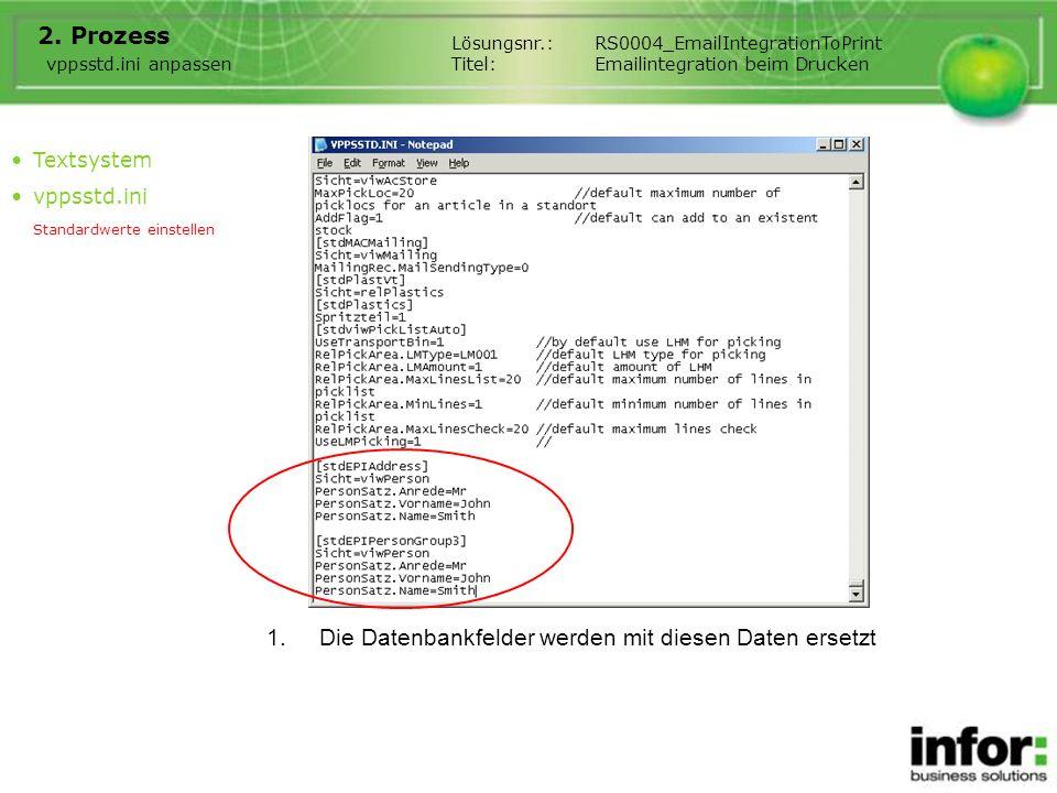 1.Die Datenbankfelder werden mit diesen Daten ersetzt 2.