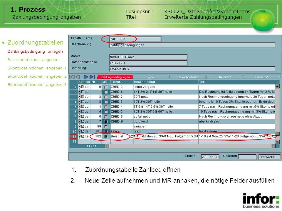 1.Zuordnungstabelle Zahlbed öffnen 1. Prozess Zahlungsbedingung angeben Zuordnungstabellen Zahlungsbedingung anlegen Bereichdefinition angeben Skontod