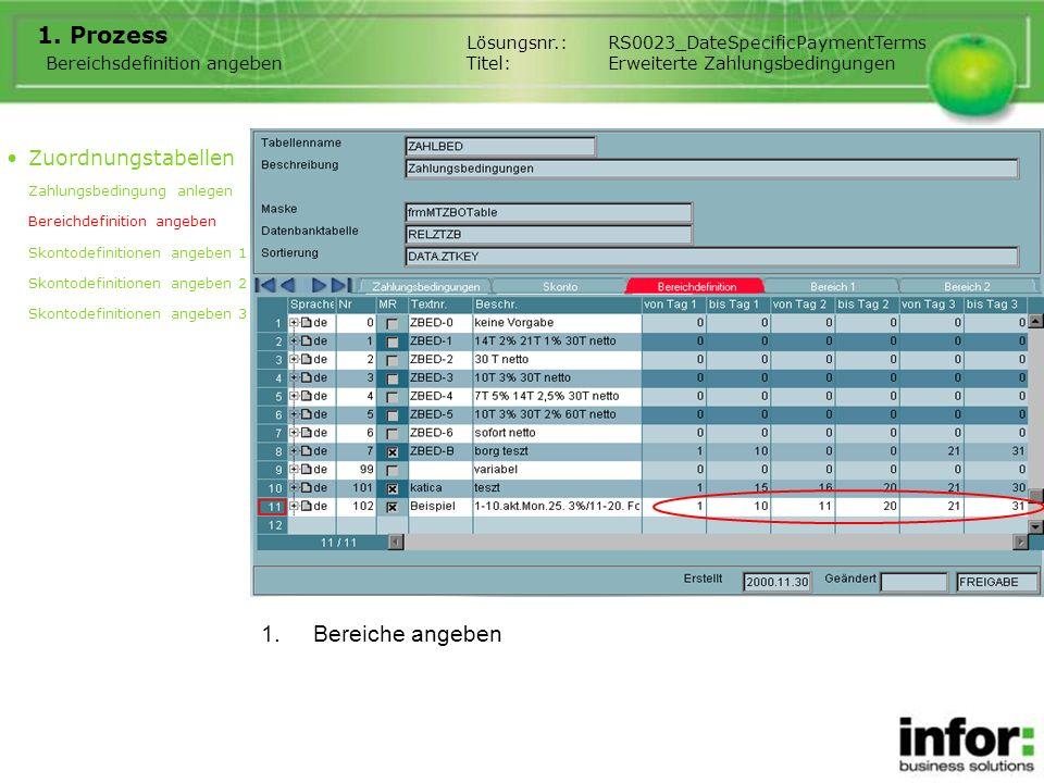 1. Prozess Bereichsdefinition angeben Zuordnungstabellen Zahlungsbedingung anlegen Bereichdefinition angeben Skontodefinitionen angeben 1 Skontodefini