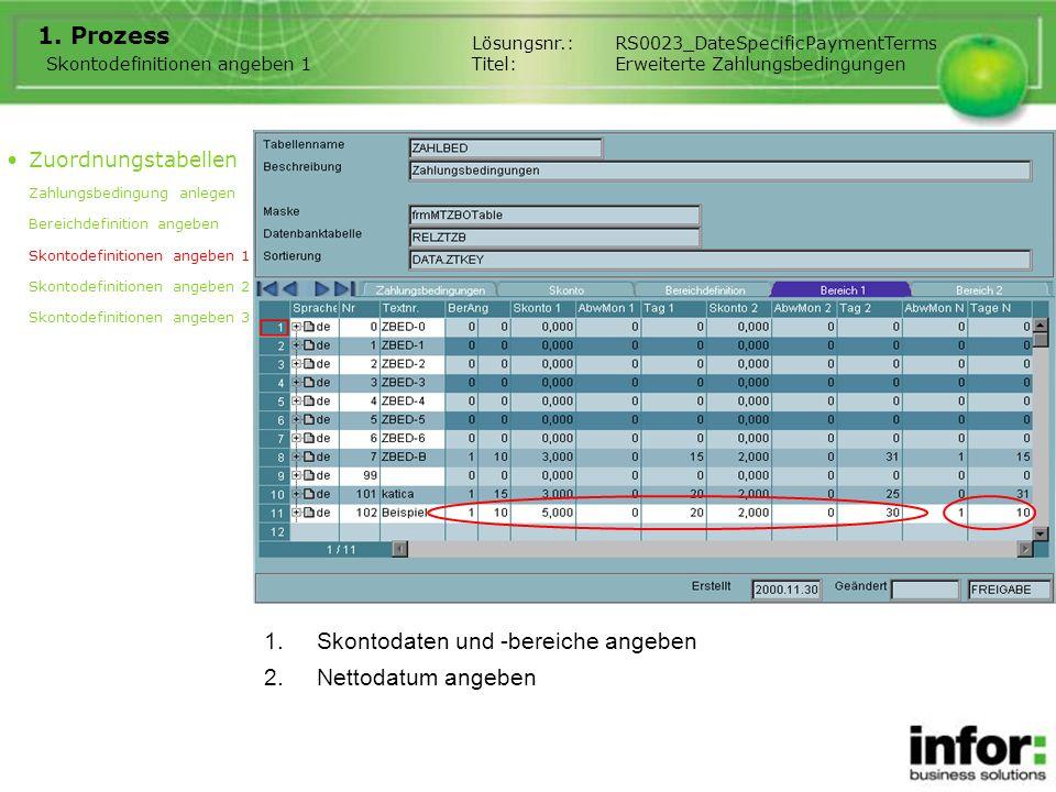 1. Prozess Skontodefinitionen angeben 1 Zuordnungstabellen Zahlungsbedingung anlegen Bereichdefinition angeben Skontodefinitionen angeben 1 Skontodefi