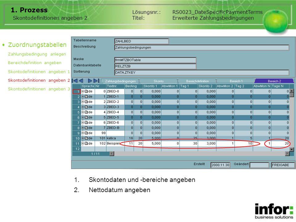 1. Prozess Skontodefinitionen angeben 2 Zuordnungstabellen Zahlungsbedingung anlegen Bereichdefinition angeben Skontodefinitionen angeben 1 Skontodefi