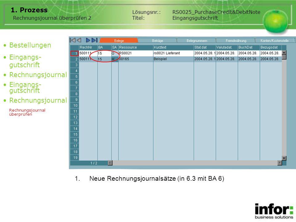 1.Neue Rechnungsjournalsätze (in 6.3 mit BA 6) 1. Prozess Rechnungsjournal überprüfen 2 Bestellungen Eingangs- gutschrift Rechnungsjournal Eingangs- g