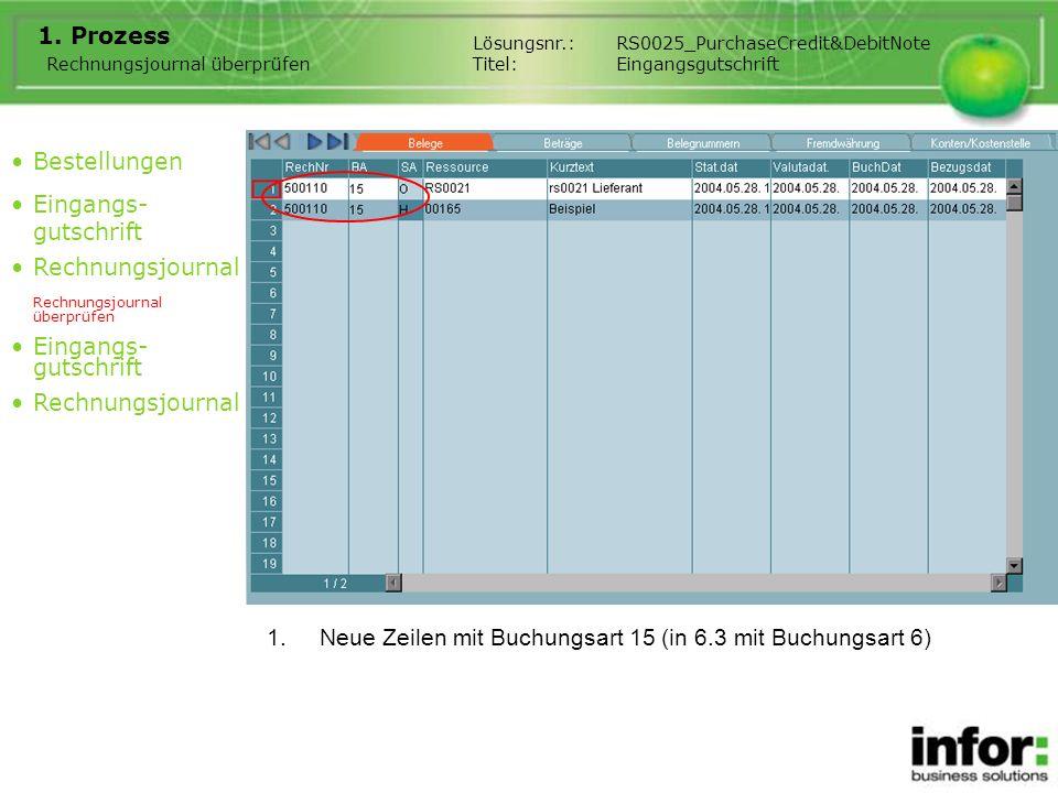 1.Neue Zeilen mit Buchungsart 15 (in 6.3 mit Buchungsart 6) 1. Prozess Rechnungsjournal überprüfen Bestellungen Eingangs- gutschrift Rechnungsjournal