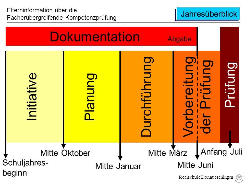 Realschule Donaueschingen Jahresüberblick Elterninformation über die Fächerübergreifende Kompetenzprüfung InitiativePlanungDurchführung Dokumentation