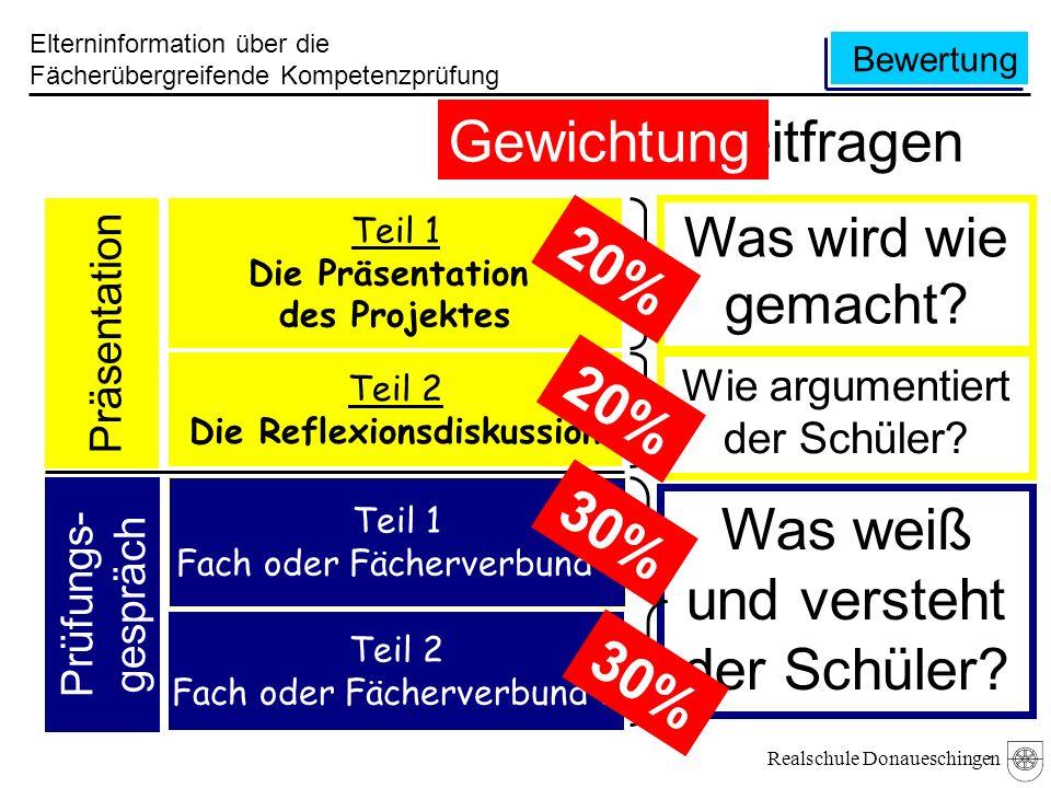 Realschule Donaueschingen Bewertung Elterninformation über die Fächerübergreifende Kompetenzprüfung Teil 1 Die Präsentation des Projektes Teil 2 Die R