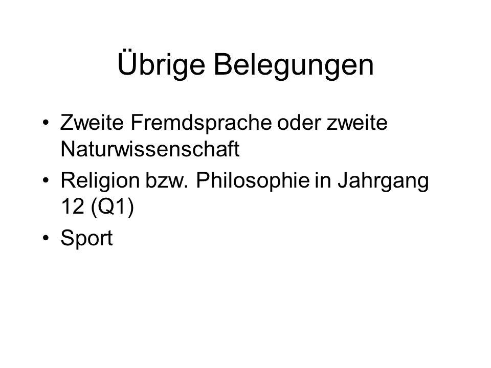 Übrige Belegungen Zweite Fremdsprache oder zweite Naturwissenschaft Religion bzw. Philosophie in Jahrgang 12 (Q1) Sport