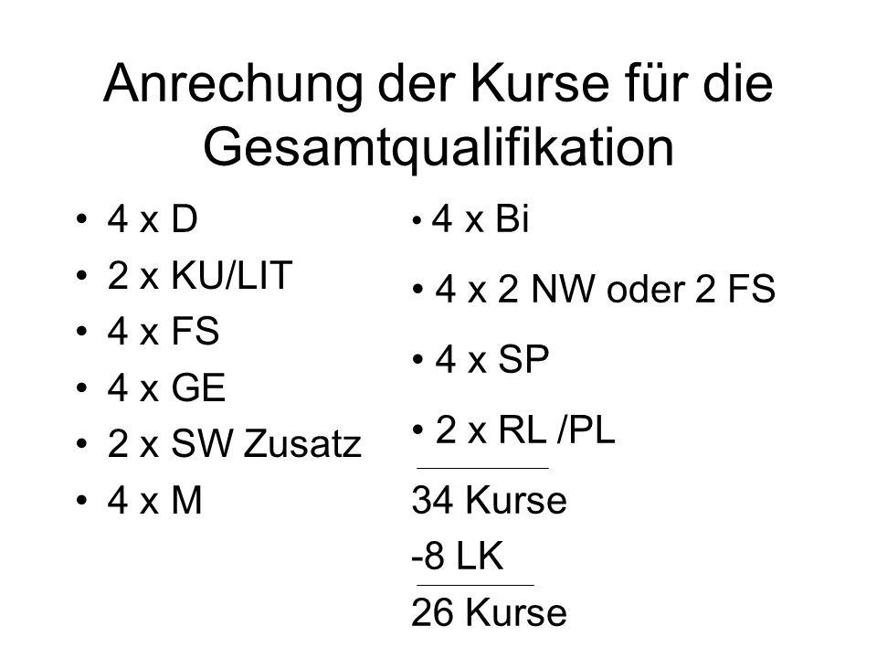 Anrechung der Kurse für die Gesamtqualifikation 4 x D 2 x KU/LIT 4 x FS 4 x GE 2 x SW Zusatz 4 x M 4 x Bi 4 x 2 NW oder 2 FS 4 x SP 2 x RL /PL 34 Kurs
