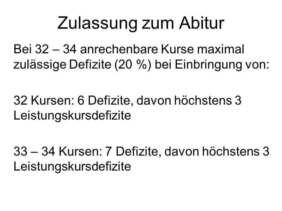 Bei 32 – 34 anrechenbare Kurse maximal zulässige Defizite (20 %) bei Einbringung von: 32 Kursen: 6 Defizite, davon höchstens 3 Leistungskursdefizite 3