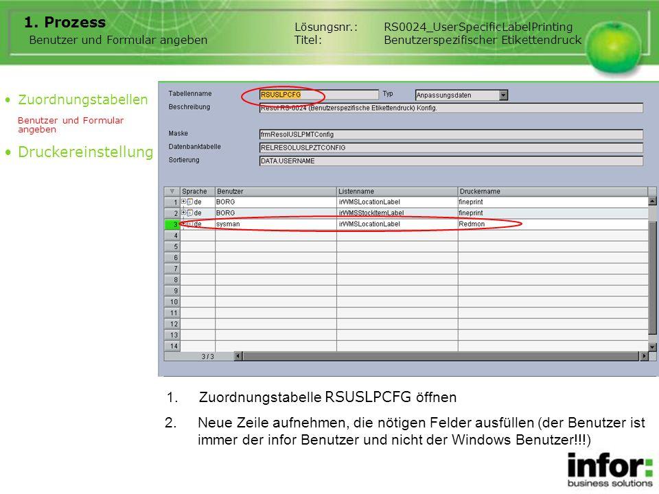 1.Zuordnungstabelle RSUSLPCFG öffnen 1. Prozess Benutzer und Formular angeben Zuordnungstabellen Benutzer und Formular angeben Druckereinstellung 2.Ne