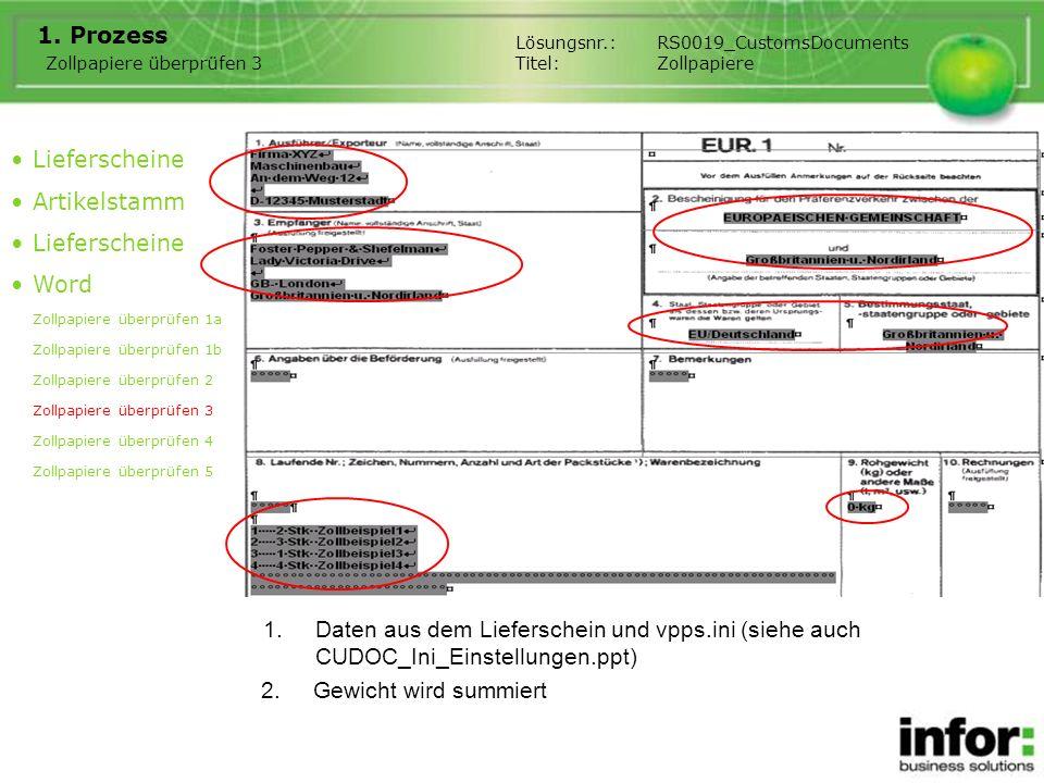 1.Daten aus dem Lieferschein und vpps.ini (siehe auch CUDOC_Ini_Einstellungen.ppt) 1. Prozess Lieferscheine Artikelstamm Lieferscheine Word Zollpapier