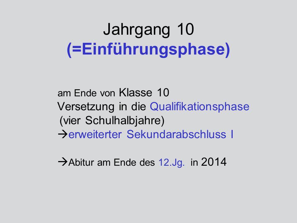 Klassenfrequenz Einführungsphase (Jg.