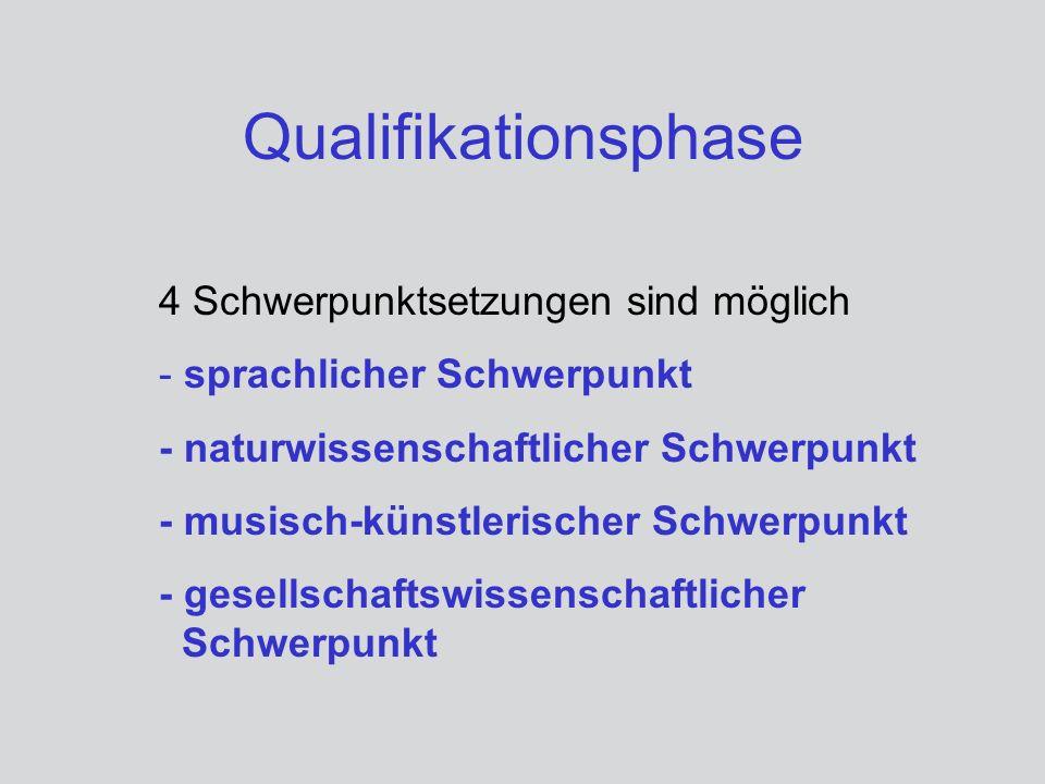 Qualifikationsphase 4 Schwerpunktsetzungen sind möglich - sprachlicher Schwerpunkt - naturwissenschaftlicher Schwerpunkt - musisch-künstlerischer Schw