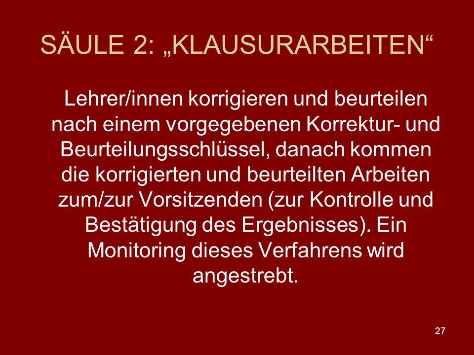 27 SÄULE 2: KLAUSURARBEITEN Lehrer/innen korrigieren und beurteilen nach einem vorgegebenen Korrektur- und Beurteilungsschlüssel, danach kommen die korrigierten und beurteilten Arbeiten zum/zur Vorsitzenden (zur Kontrolle und Bestätigung des Ergebnisses).