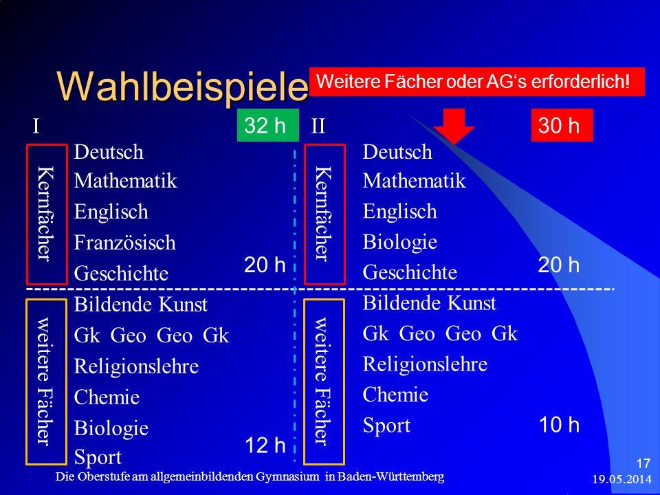 Wahlbeispiele 19.05.2014 Die Oberstufe am allgemeinbildenden Gymnasium in Baden-Württemberg 17 Englisch Mathematik Deutsch Gk Geo Geschichte Französis