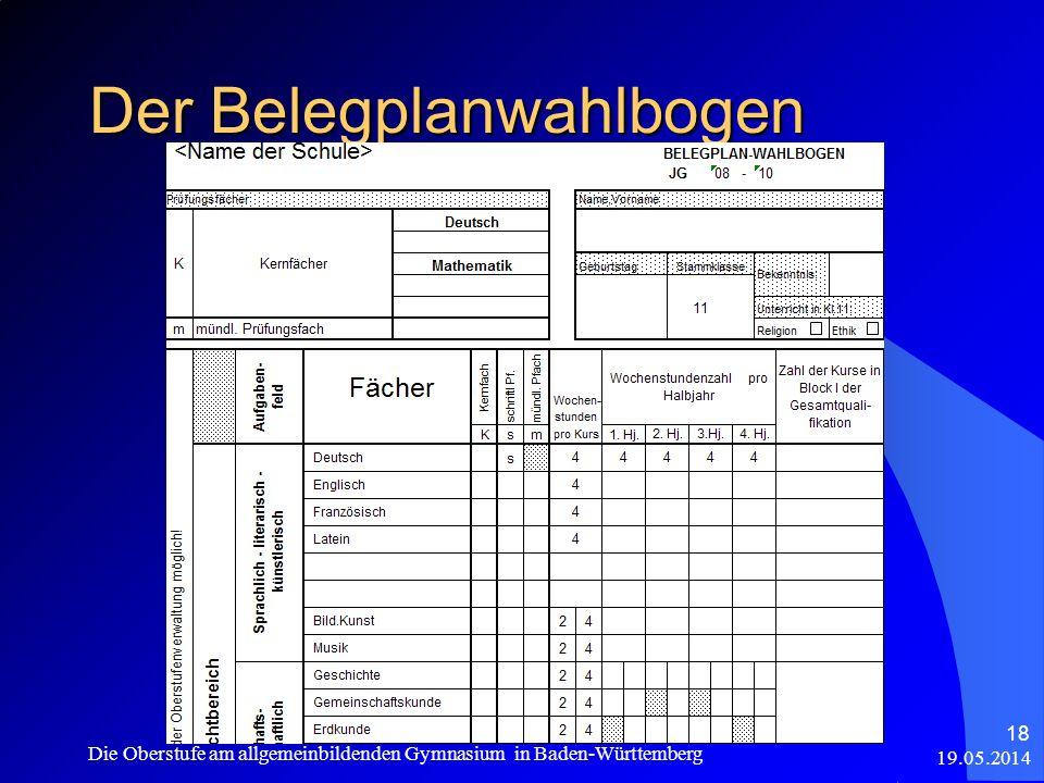 19.05.2014 Die Oberstufe am allgemeinbildenden Gymnasium in Baden-Württemberg 18 Der Belegplanwahlbogen