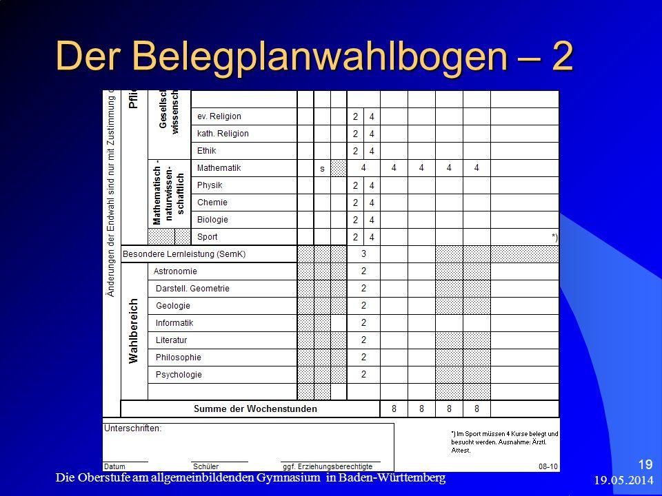 Der Belegplanwahlbogen – 2 19.05.2014 Die Oberstufe am allgemeinbildenden Gymnasium in Baden-Württemberg 19