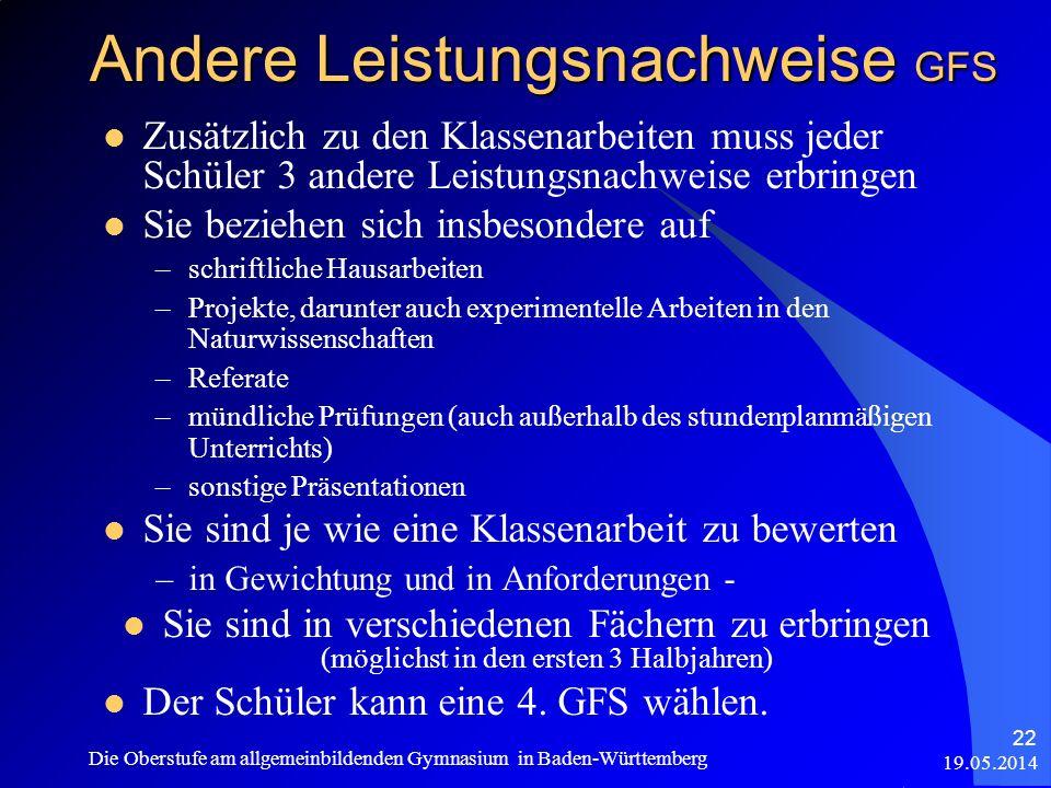 19.05.2014 Die Oberstufe am allgemeinbildenden Gymnasium in Baden-Württemberg 22 Andere Leistungsnachweise GFS Zusätzlich zu den Klassenarbeiten muss
